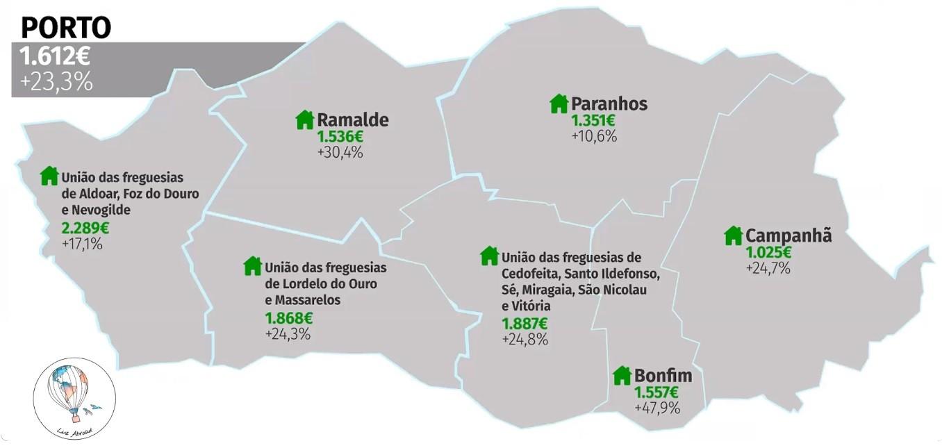 """עלייה במחירי הנדל""""ן בפורטו"""